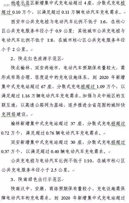 陕西省发布充电基础设施规划 2020年计划建桩超过9.44万