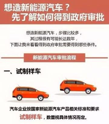 一图解读:想造新能源汽车 车企如何过五关斩六将?