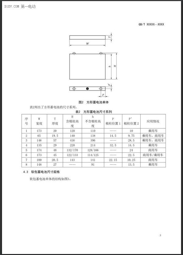 工信部发布电动汽车用动力蓄电池产品规格尺寸/电池编码征求意见稿