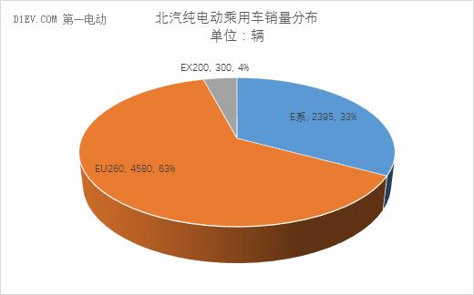 乘联会:10月新能源乘用车销售3.1万辆 插电式车型环比下降44%