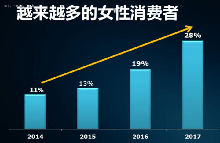 雷丁舒欣认为微型电动车是中国普遍民众的第四代国民车