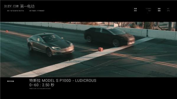 贾跃亭与洛杉矶乐迷欢度圣诞 乐视1月3日将携FF首款量产车全球首发