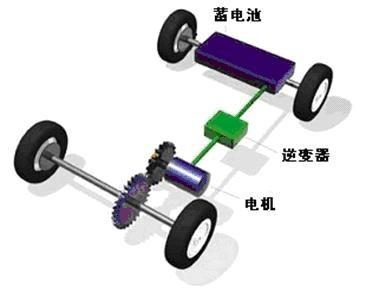 低速电动车第二次标准会议标准详细解读