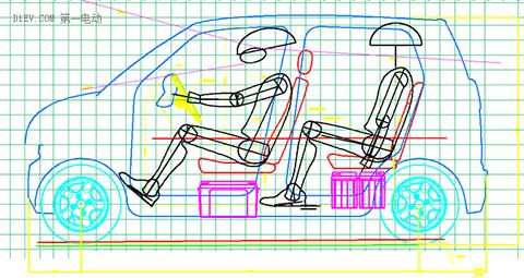 低速电动车新标准特别策划:标准细则+系列解读