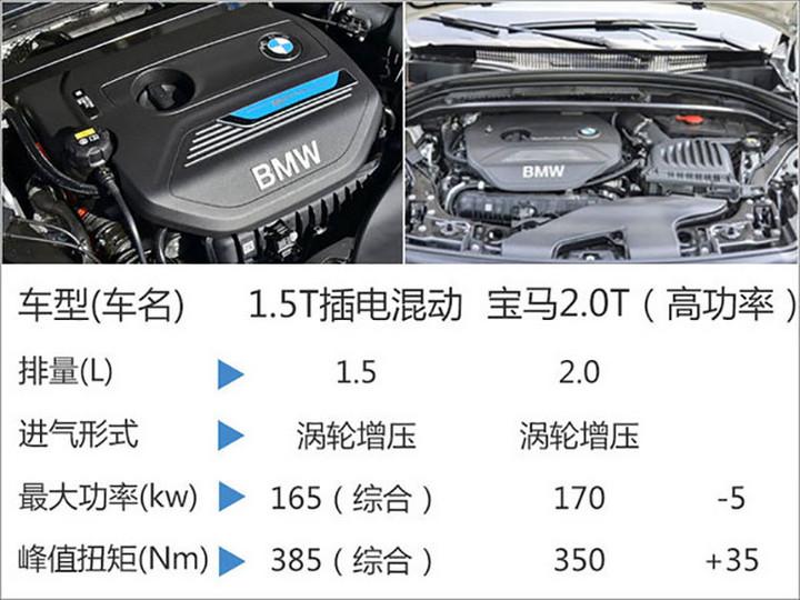 宝马1系三厢将推新能源版 油耗大幅降低