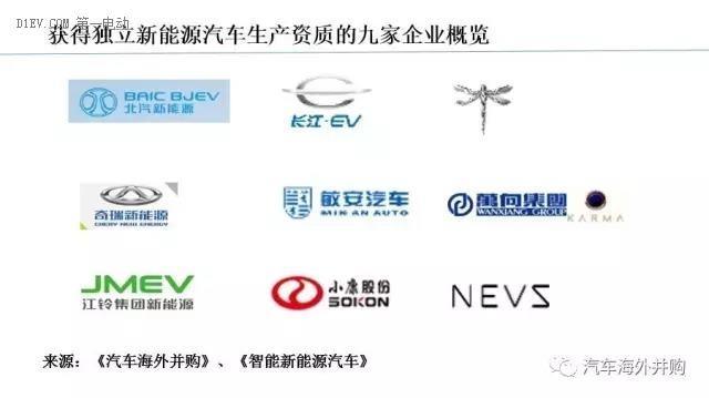 43亿投资,年产5万辆整车,NEVS国能凭什么获得第九张新能源生产资质