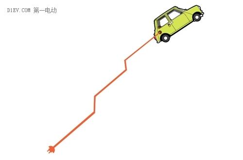春节广州部分新能源车涨价 有车型涨幅超五成