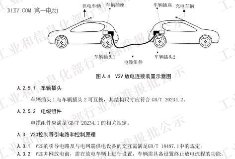 QC/T 1088-2017《电动汽车用充放电式电机控制器技术条件》(报批稿)