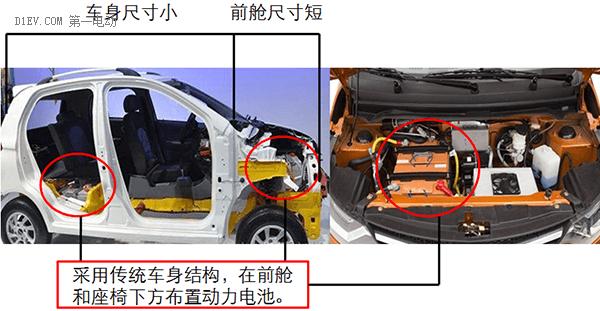 研究周报 | 低速电动车安全布置锂电池组 必须考虑的关键点有哪些?