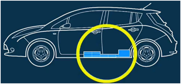 研究周报   低速电动车安全布置锂电池组 必须考虑的关键点有哪些?
