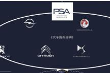 得欧宝望宝腾:PSA22亿收购欧宝汽车和金融业务