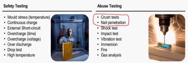 热失控和危害气体,动力电池的安全测试图文解读