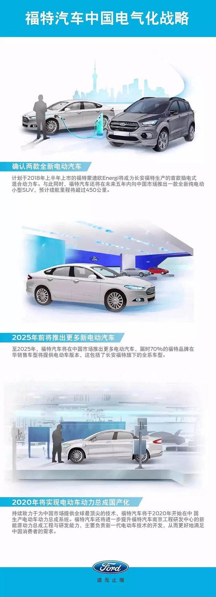 福特中国电气化战略 2025年70%国内销售车型提供新能源版本销售车型提供新能源版本