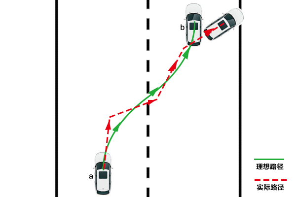 自动驾驶技术