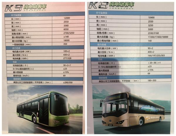 客车领域首次应用动力电池热管理系统,比亚迪2017款k9