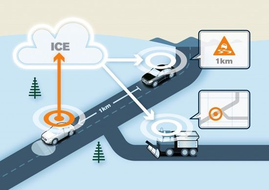 Volvo与交通部门合作研发云计算车载系统