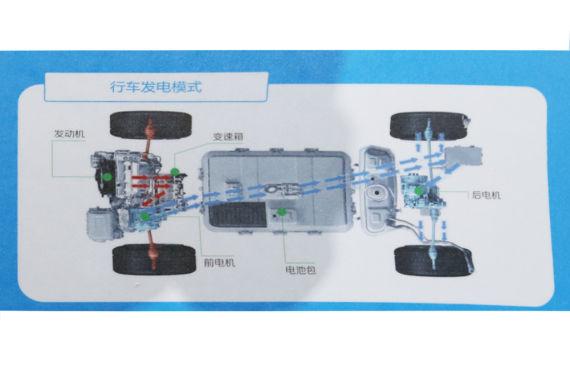 行车发电模式