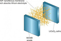 韩国研发新型燃料电池 用尿液中碳原子发电