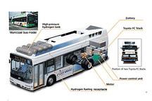 日野与丰田开发燃料电池公交车 2016年投运