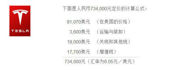 Tesla中国计算起售价的公式