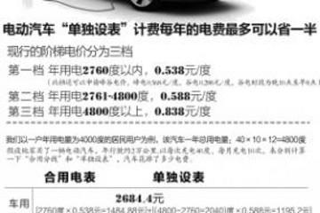 杭州买电动汽车单独装电表 享受阶梯和峰谷电价