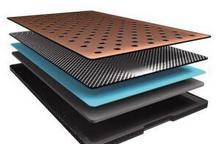 锌电池行业标准或出台 五大概念股有望爆发