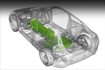 多氟多中期净利增17% 2015年锂电池产能将达1亿安时