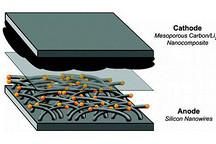 """""""锂硫""""电池技术获突破 或再现新能源行情"""