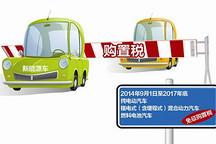 北京电动汽车个人上牌超千辆 充电服务费正在研究