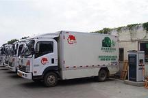 成都红旗连锁将建40辆电动物流车队 重汽集团子公司生产