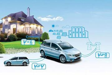 新能源汽车迎来消费新高峰 比亚迪充分受益将领涨