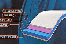 云南建成锂电池隔膜生产线 电动汽车核心部件有望国产化