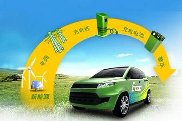湖北成立新能源汽车标准创新联盟
