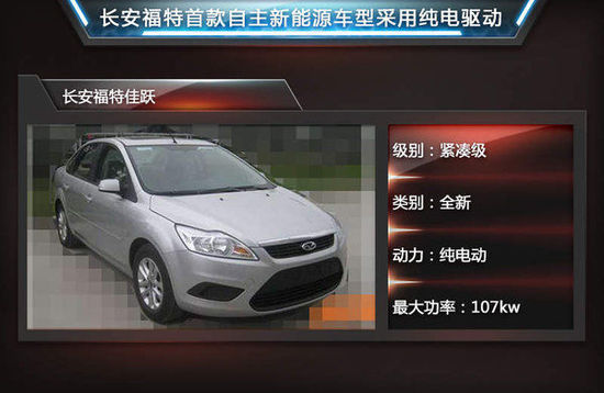 福特在华将引入新平台 投产10款车型-图