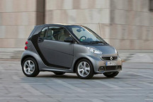 戴姆勒将推多款新能源车 将推出smart fortwo电动车