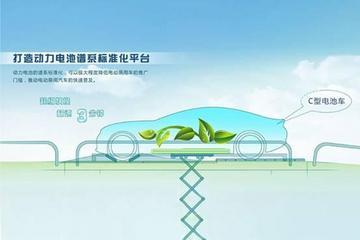 [2014中国年度充换电服务]中联达通广(北京)新能源科技有限公司