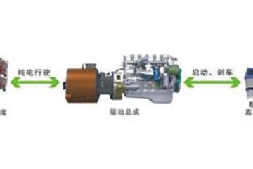 """松正4代插电式深混动力系统之""""可靠运营"""""""