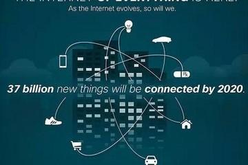 未来新能源+互联网碰撞=能源互联网?