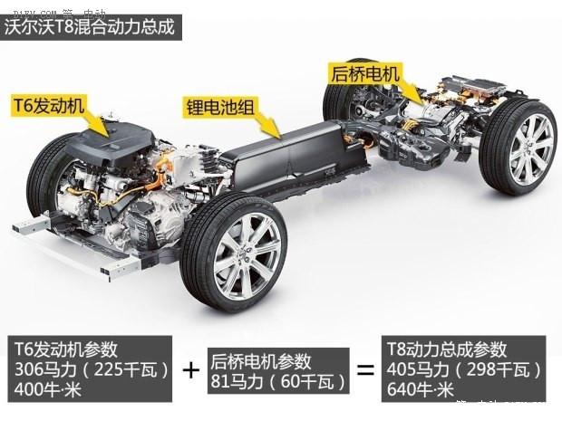 2015年最热新能源汽车盘点 合资/进口品牌部分