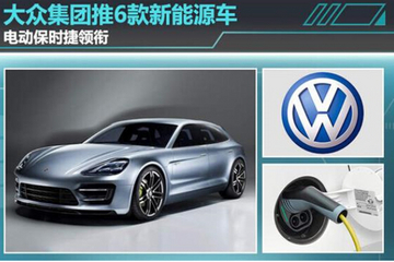 【EV晨报】大众将推6款全新车;比亚迪将提升电池产能3倍;重汽南车共进新能源……