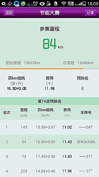 纯净的春节 北京比亚迪秦车主11天没用一滴油!