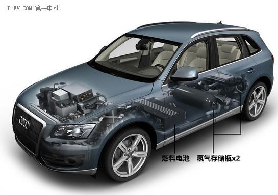 燃料电池汽车与电动汽车,谁能胜出?
