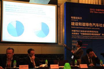 国内外重量级嘉宾齐聚2015中国汽车论坛