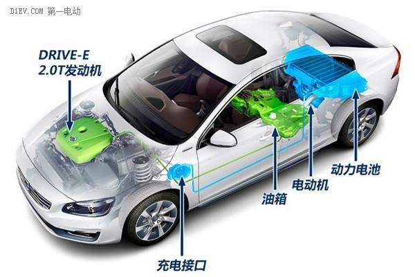 【2015绿色汽车评选】插电式乘用车-沃尔沃S60L插电式混动