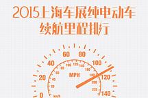 2015上海车展纯电动车的续航里程排行