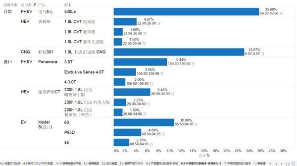 2015年5月国内新能源汽车市场分析报告