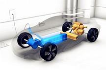 中国电动汽车动力电池产业图谱之合资和外资企业篇(上)