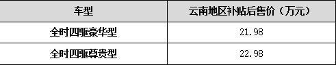 比亚迪唐云南版6月23日强势登临