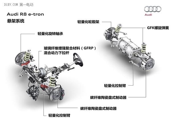 续航451公里充电95分钟 奥迪纯电动R8 e-tron技术解剖