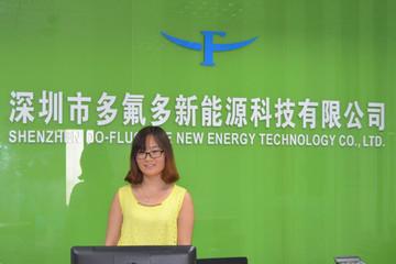 多氟多(焦作)新能源科技有限公司成长历程